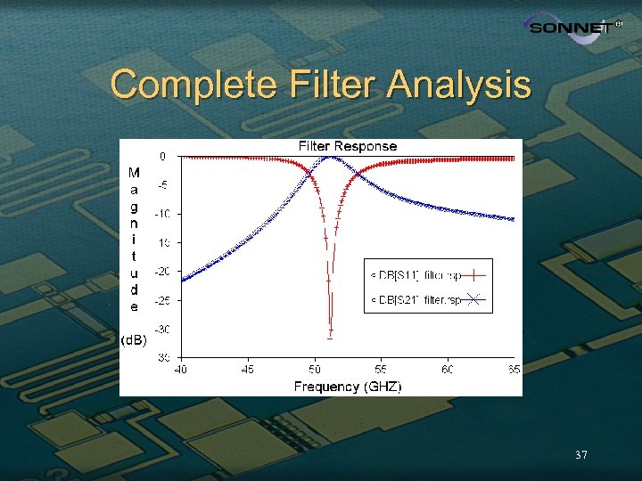 Complete Filter Analysis 37