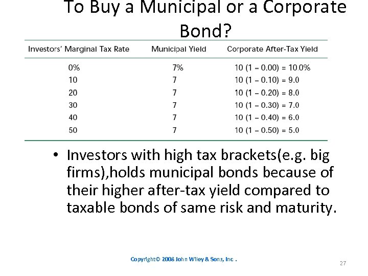 To Buy a Municipal or a Corporate Bond? • Investors with high tax brackets(e.