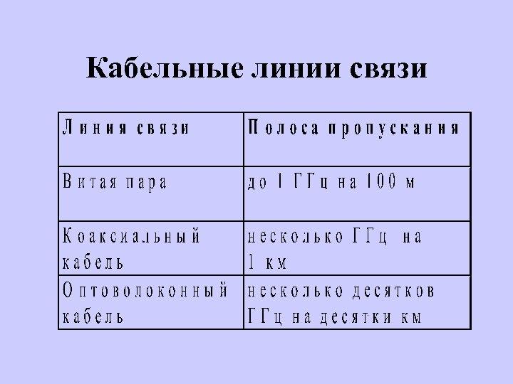 Кабельные линии связи