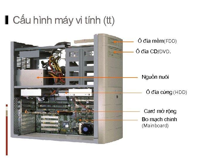 Cấu hình máy vi tính (tt) Ổ đĩa mềm(FDD) Ổ đĩa CD/DVD. Nguồn nuôi