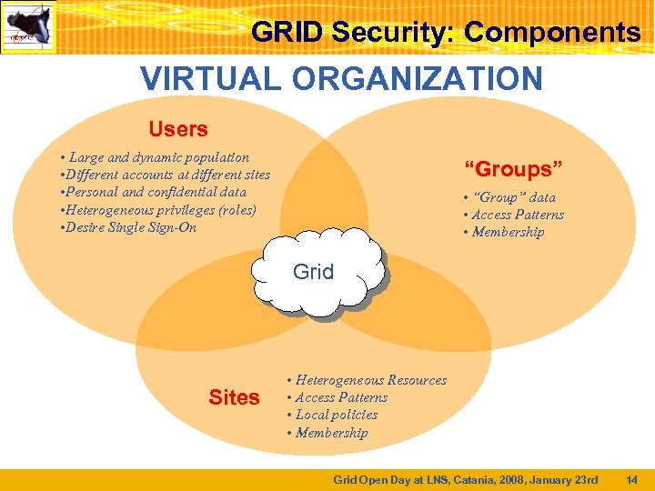 GRID Security: Components VIRTUAL ORGANIZATION Users • Large and dynamic population • Different accounts