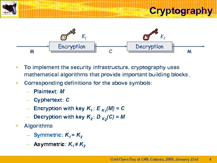 Cryptography K 1 M Encryption K 2 C Decryption M • To implement the