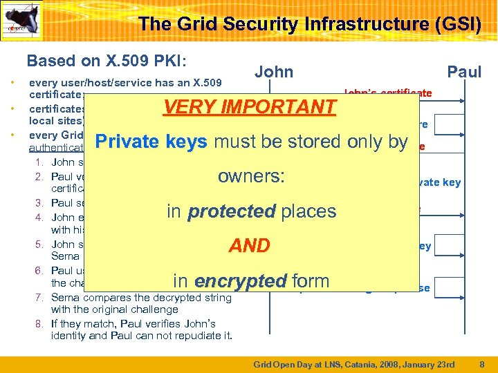 The Grid Security Infrastructure (GSI) Based on X. 509 PKI: • • • every
