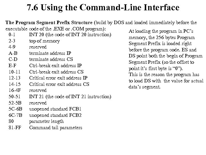 7. 6 Using the Command-Line Interface The Program Segment Prefix Structure (build by DOS