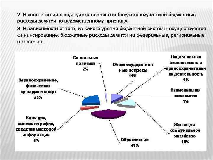 2. В соответствии с подведомственностью бюджетополучателей бюджетные расходы делятся по ведомственному признаку. 3. В