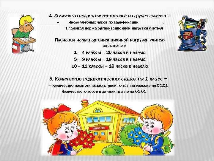 4. Количество педагогических ставок по группе классов = = ____Число учебных часов по тарификации