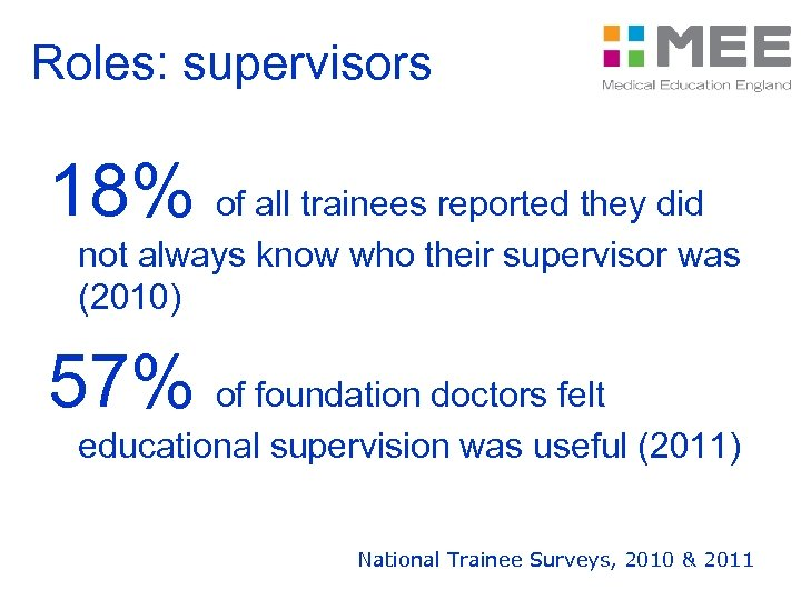 Roles: supervisors 18% of all trainees reported they did not always know who their