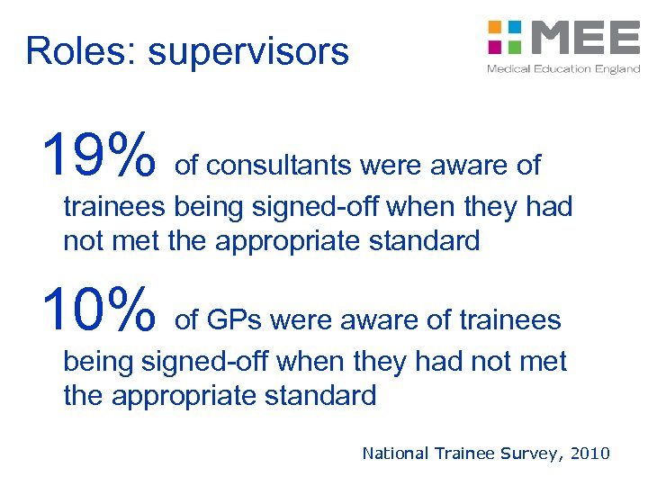 Roles: supervisors 19% of consultants were aware of trainees being signed-off when they had