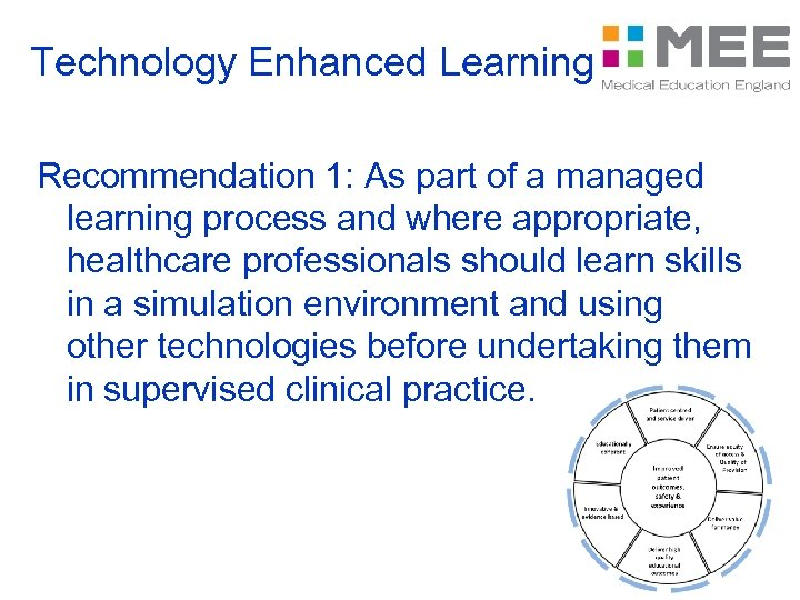 Technology Enhanced Learning Recommendation 1: As part of a managed learning process and where