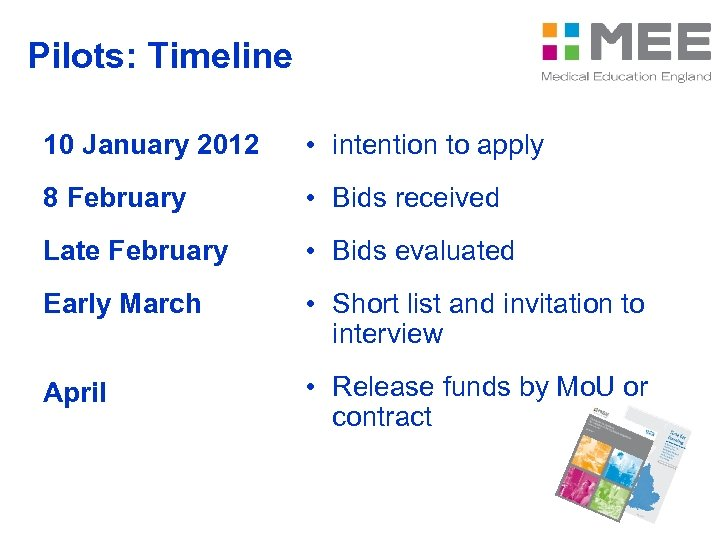 Pilots: Timeline 10 January 2012 • intention to apply 8 February • Bids received
