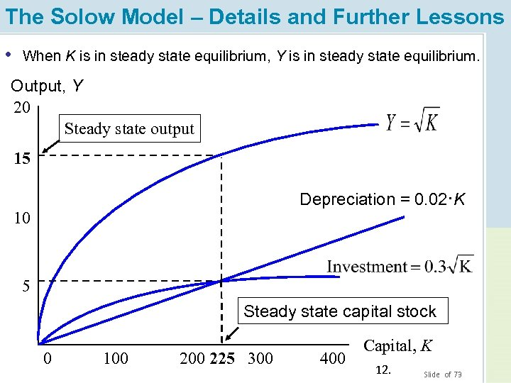 The Solow Model – Details and Further Lessons • When K is in steady