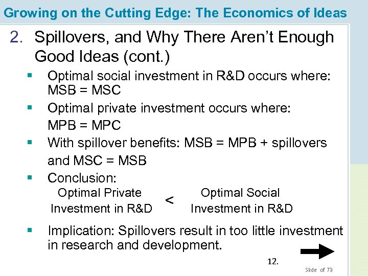 Growing on the Cutting Edge: The Economics of Ideas 2. Spillovers, and Why There