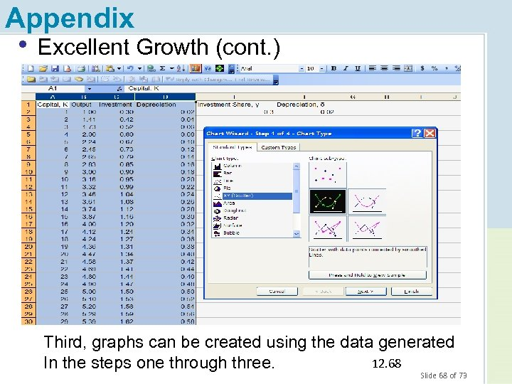 Appendix • Excellent Growth (cont. ) Third, graphs can be created using the data