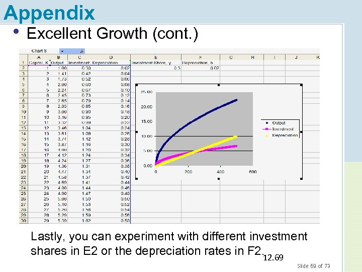 Appendix • Excellent Growth (cont. ) Lastly, you can experiment with different investment shares