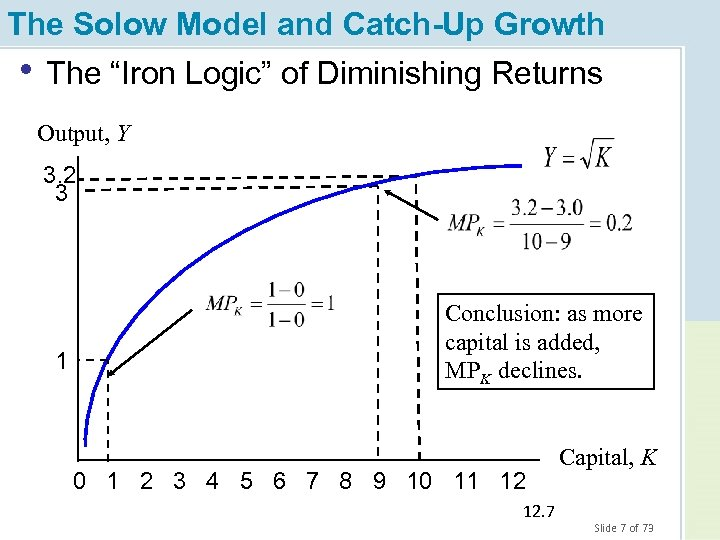 "The Solow Model and Catch-Up Growth • The ""Iron Logic"" of Diminishing Returns Output,"