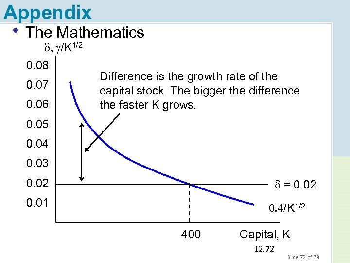 Appendix • The Mathematics d, g/K 1/2 0. 08 0. 07 0. 06 Difference