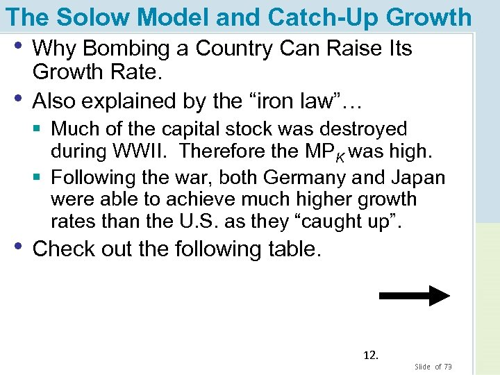 The Solow Model and Catch-Up Growth • Why Bombing a Country Can Raise Its