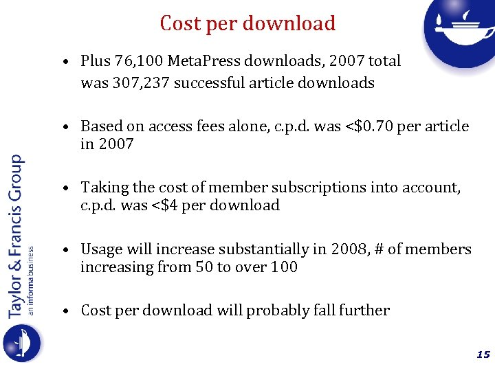 Cost per download • Plus 76, 100 Meta. Press downloads, 2007 total was 307,