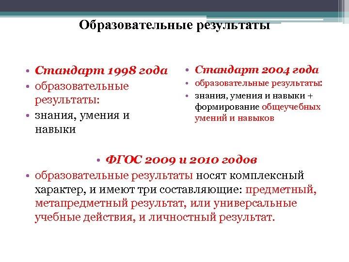 Образовательные результаты • Стандарт 1998 года • образовательные результаты: • знания, умения и навыки