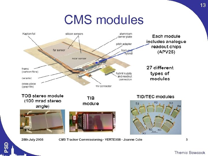 13 PSD CMS modules Themis Bowcock