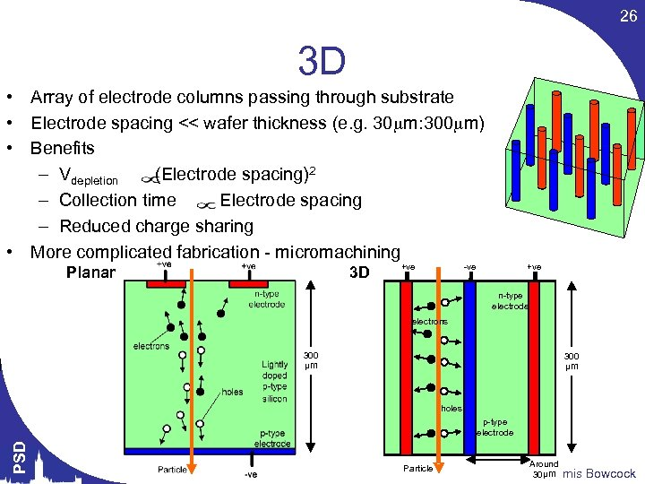 26 3 D • Array of electrode columns passing through substrate • Electrode spacing