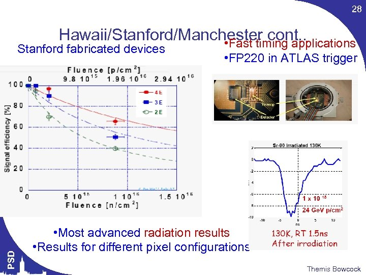 28 Hawaii/Stanford/Manchester cont. . • Fast timing applications PSD Stanford fabricated devices • FP