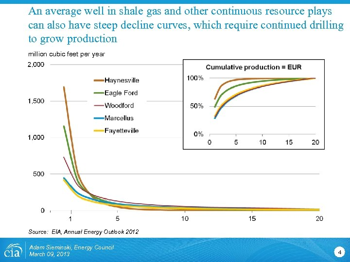 An average well in shale gas and other continuous resource plays can also have