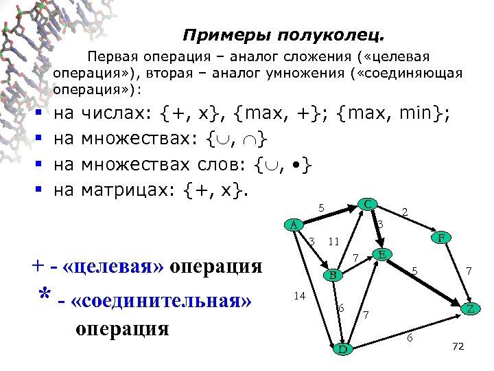 Примеры полуколец. Первая операция – аналог сложения ( «целевая операция» ), вторая – аналог