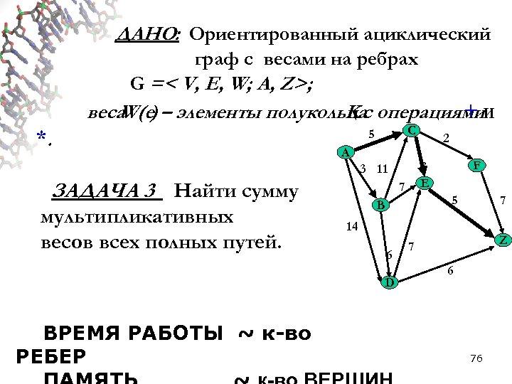 ДАНО: Ориентированный ациклический граф с весами на ребрах G =< V, E, W; A,