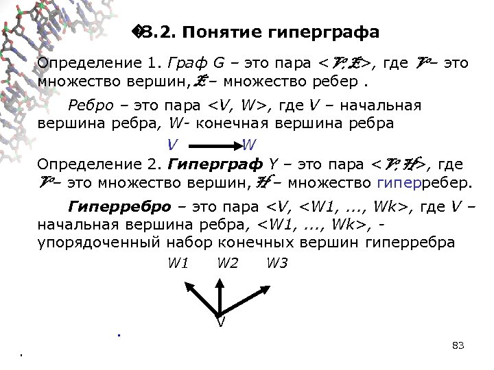 � 3. 2. Понятие гиперграфа Определение 1. Граф G – это пара <V, E>,