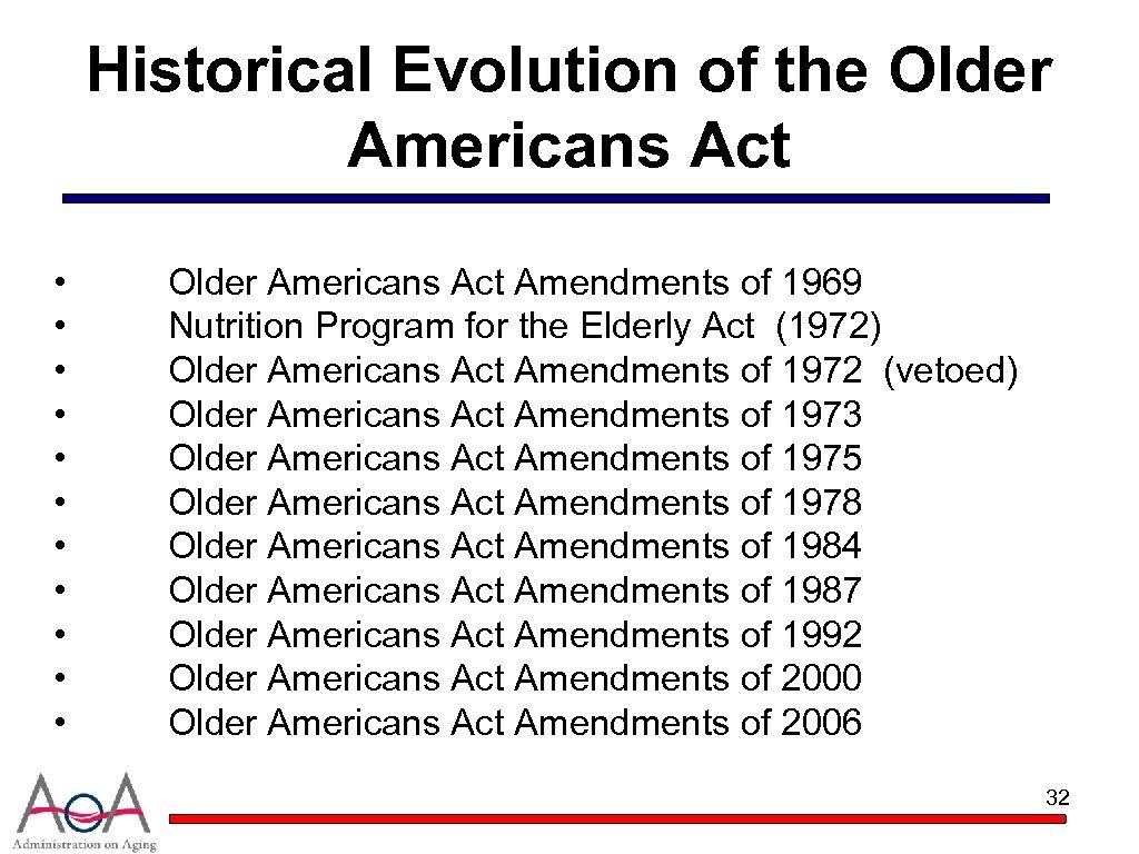 Historical Evolution of the Older Americans Act • • • Older Americans Act Amendments