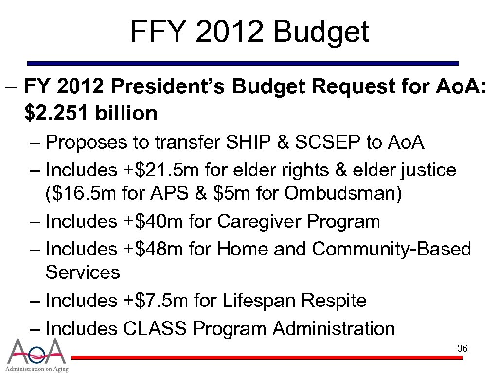 FFY 2012 Budget – FY 2012 President's Budget Request for Ao. A: $2. 251