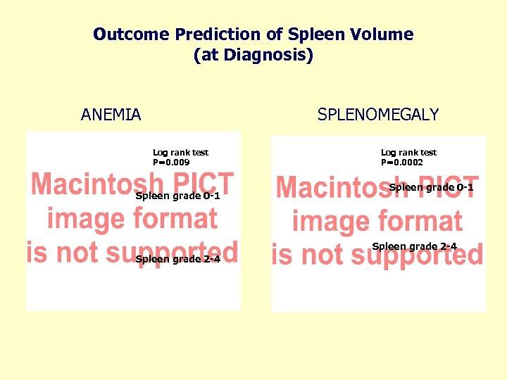 Outcome Prediction of Spleen Volume (at Diagnosis) ANEMIA SPLENOMEGALY Log rank test P=0. 009