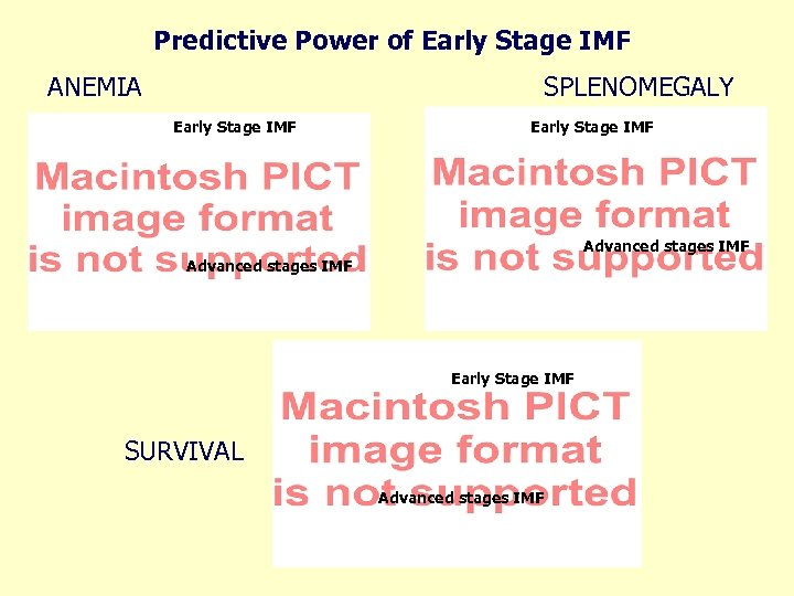 Predictive Power of Early Stage IMF ANEMIA SPLENOMEGALY Early Stage IMF Advanced stages IMF