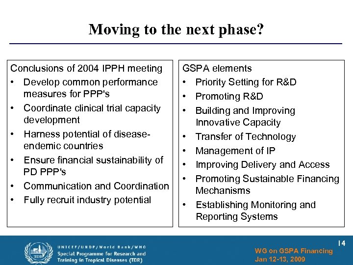 Moving to the next phase? Conclusions of 2004 IPPH meeting • Develop common performance