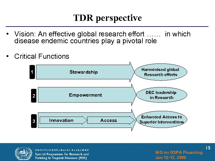 TDR perspective • Vision: An effective global research effort …… in which disease endemic