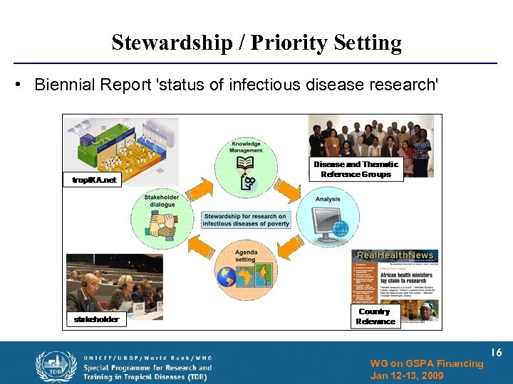 Stewardship / Priority Setting • Biennial Report 'status of infectious disease research' WG on