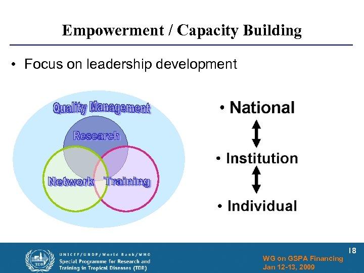 Empowerment / Capacity Building • Focus on leadership development WG on GSPA Financing Jan