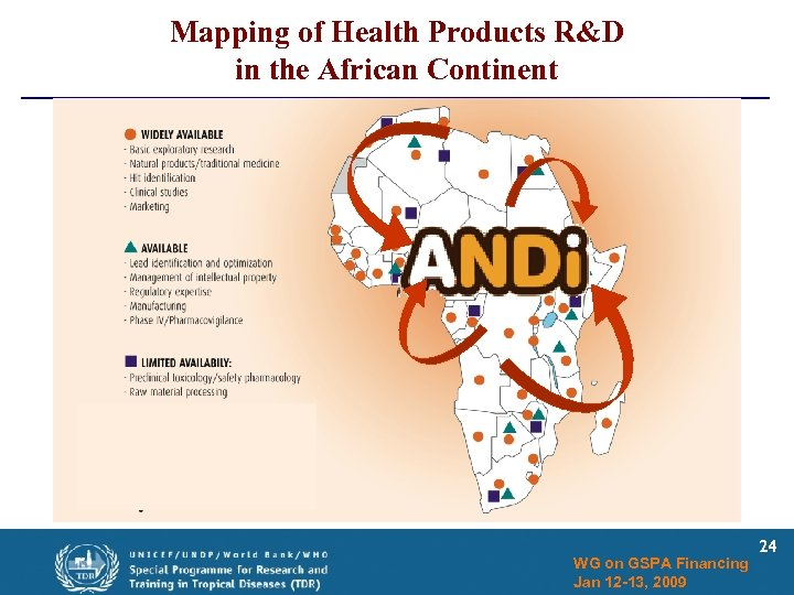 Mapping of Health Products R&D in the African Continent WG on GSPA Financing Jan