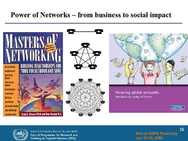 Power of Networks – from business to social impact WG on GSPA Financing Jan