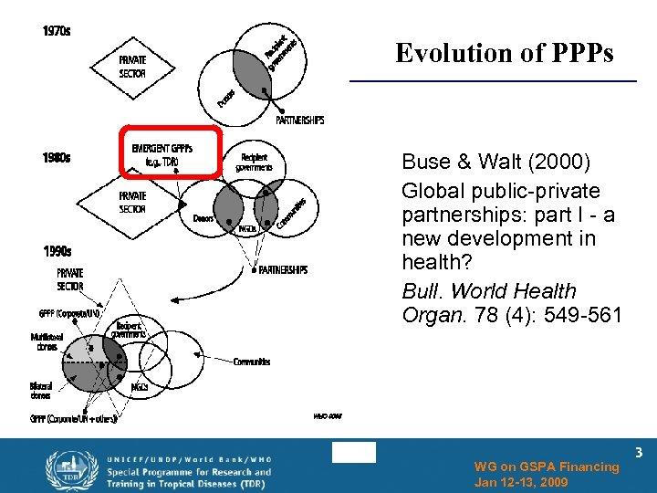 Evolution of PPPs Buse & Walt (2000) Global public-private partnerships: part I - a