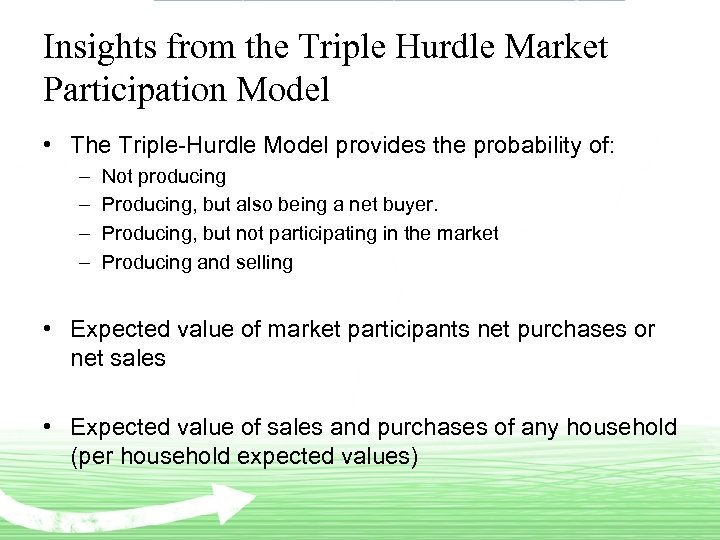 Insights from the Triple Hurdle Market Participation Model • The Triple-Hurdle Model provides the