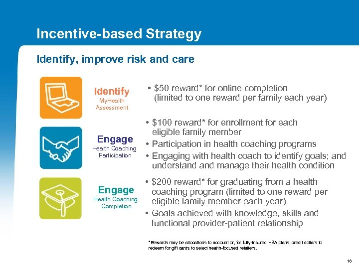 Incentive-based Strategy Identify, improve risk and care Identify My. Health Assessment Engage Health Coaching