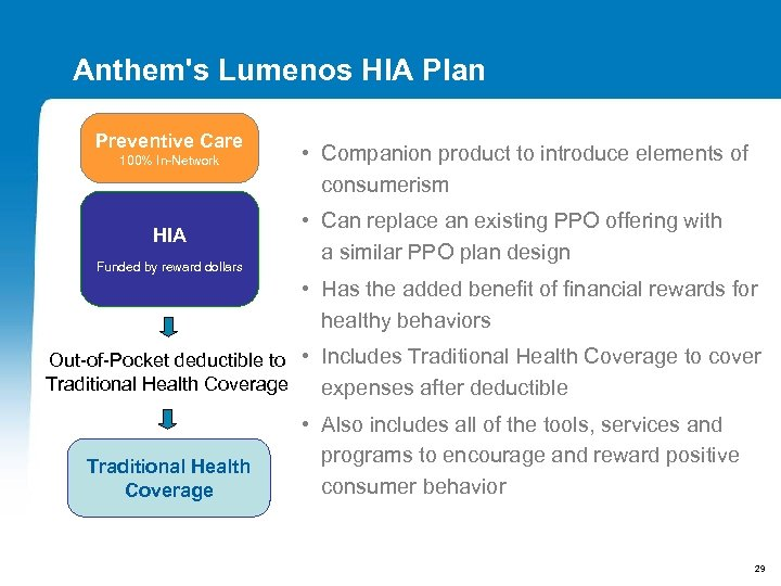 Anthem's Lumenos HIA Plan Preventive Care 100% In-Network HIA Funded by reward dollars •