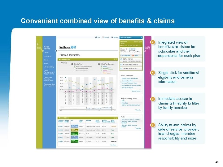 Convenient combined view of benefits & claims Integrated view of benefits and claims for