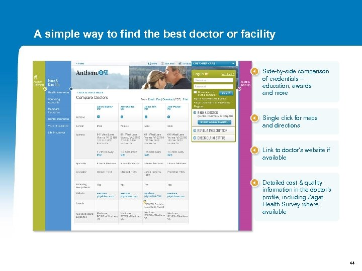 A simple way to find the best doctor or facility Side-by-side comparison of credentials