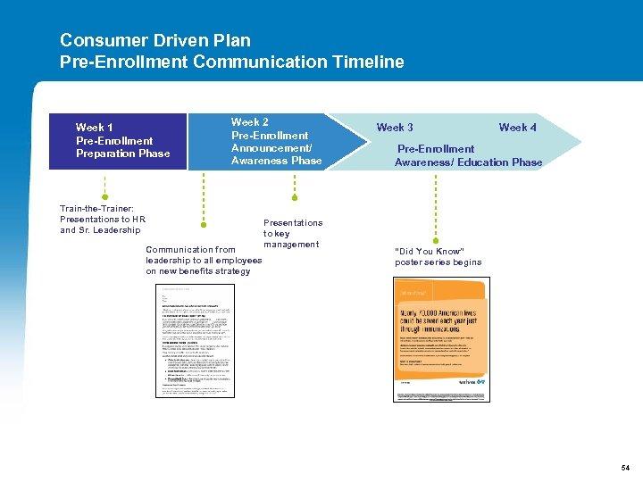 Consumer Driven Plan Pre-Enrollment Communication Timeline Week 1 Pre-Enrollment Preparation Phase Week 2 Pre-Enrollment