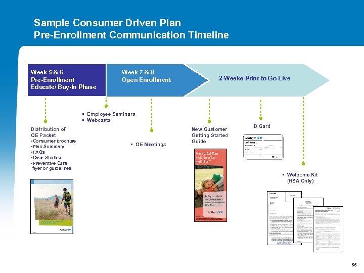 Sample Consumer Driven Plan Pre-Enrollment Communication Timeline Week 5 & 6 Pre-Enrollment Educate/ Buy-In