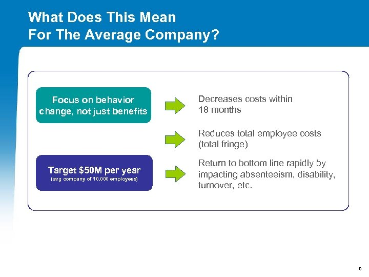 What Does This Mean For The Average Company? Focus on behavior change, not just