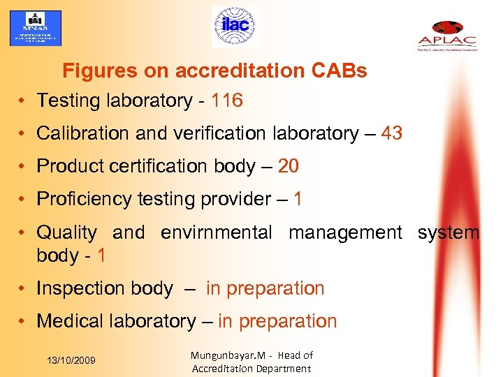 Figures on accreditation CABs • Testing laboratory - 116 • Calibration and verification laboratory